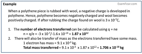 CBSE NCERT Notes Class 12 Physics Electric Charges Fields