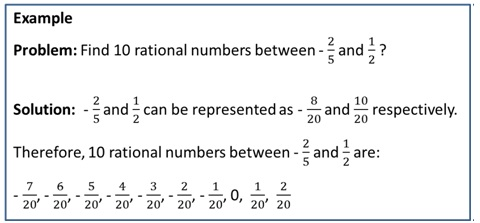 rational numbers in hindi