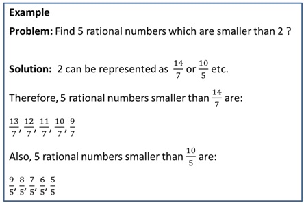 Cbse Ncert Notes Class 8 Maths Rational Numbers