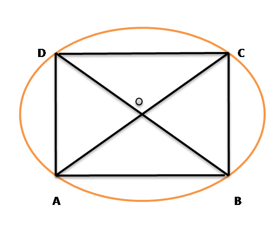 Ask questions for cbse class 9 maths circles let diagonals ac and bd of a cyclic quadrilateral are diameters of the circle through the vertices of the quadrilateral abcd ccuart Gallery