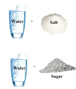 For Instance, Solids Like Naphthalene And Anthracene Do Not Dissolve In  Water But Dissolves Easily In Benzene But Sugar And Salt Does Not Dissolves  In ...