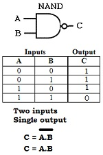 CBSE NCERT Notes Class 12 Physics Semiconductor Electronics