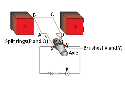 CBSE NCERT Solution for Class 10 - Physics - Magnetic