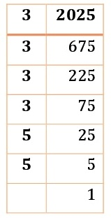 Cbse Ncert Solution For Class 8 Maths Squares And Square Roots Using prime factorization, we do the following. squares and square roots