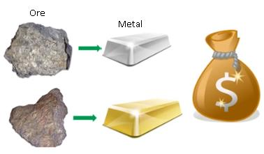Class_12_Chemistry_Isolation_Current_Metals_With_Ores