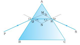 Class_12_Physics_Ray_Optics_Refraction_By_Prism