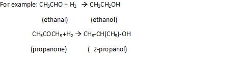 Class_12_Chemistry_Alcohols_Phenols_&_Ethers_Preparation_Of_Alcohols_2