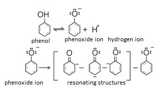 Class_12_Chemistry_Alcohols_Phenols_&_Ethers_Chemical_Properties_of_Phenols_1