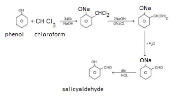 Class_12_Chemistry_Alcohols_Phenols_&_Ethers_Riemer_Tiemann