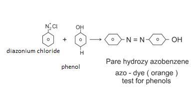 Class_12_Chemistry_Alcohols_Phenols_&_Ethers_Coupling_Reaction