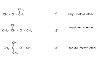 Class_12_Chemistry_Alcohols_Phenols_&_Ethers_Examples_Of_Ethers