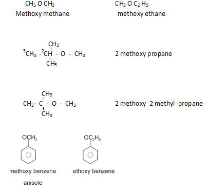 Class_12_Chemistry_Alcohols_Phenols_&_Ethers_IUPAC_Of_Ethers