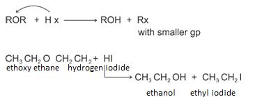 Class_12_Chemistry_Alcohols_Phenols_&_Ethers_Chemical_Properties_Of_Ethers_2
