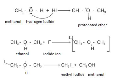 Class_12_Chemistry_Alcohols_Phenols_&_Ethers_Chemical_Properties_Of_Ethers_3