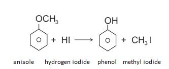 Class_12_Chemistry_Alcohols_Phenols_&_Ethers_Chemical_Properties_Of_Ethers_4