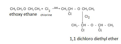 Class_12_Chemistry_Alcohols_Phenols_&_Ethers_Chemical_Properties_Of_Ethers_5