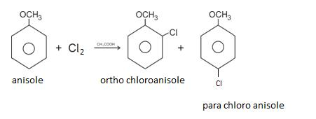 Class_12_Chemistry_Alcohols_Phenols_&_Ethers_Chlorination_Of_Ethers
