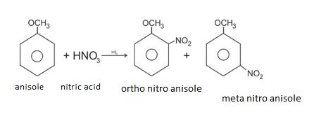 Class_12_Chemistry_Alcohols_Phenols_&_Ethers_Nitration_of_Ethers