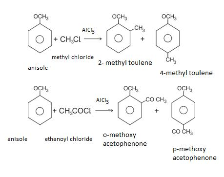 Class_12_Chemistry_Alcohols_Phenols_&_Ethers_Friedel_Crafts_Of_Ethers