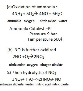 Class_12_P_Block_Preparation_Of_Structure_Of_Preparation_of_NitricAcid_1