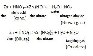 Class_12_P_Block_Preparation_Of_Structure_Of_Chemical_Properties_of_NitricAcid_1