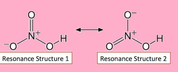 Class_12_P_Block_Preparation_Of_Structure_Of_Nitric_Acid