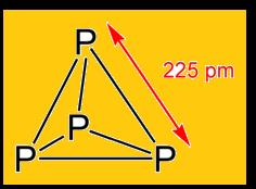 Class_12_P_Block_Preparation_Of_Structure_Of_Structure_of_Phosphorous