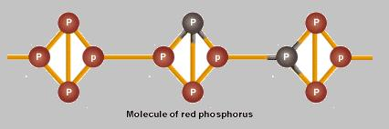 Class_12_P_Block_Preparation_Of_Structure_Of_Structure_of_RedPhosphorous