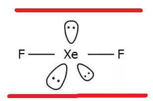 Class_12_Group_18_Structure_Of_XenonFluoride